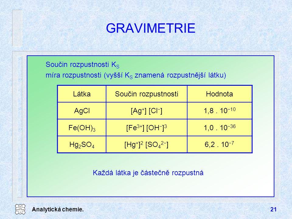 Analytická chemie.21 GRAVIMETRIE Každá látka je částečně rozpustná Součin rozpustnosti K S míra rozpustnosti (vyšší K S znamená rozpustnější látku) Lá