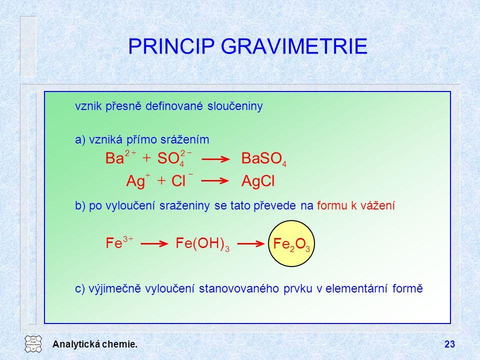 Analytická chemie.23 PRINCIP GRAVIMETRIE vznik přesně definované sloučeniny a) vzniká přímo srážením 4 2 4 2 BaSOSOBa   AgClClAg    b) po vylouč