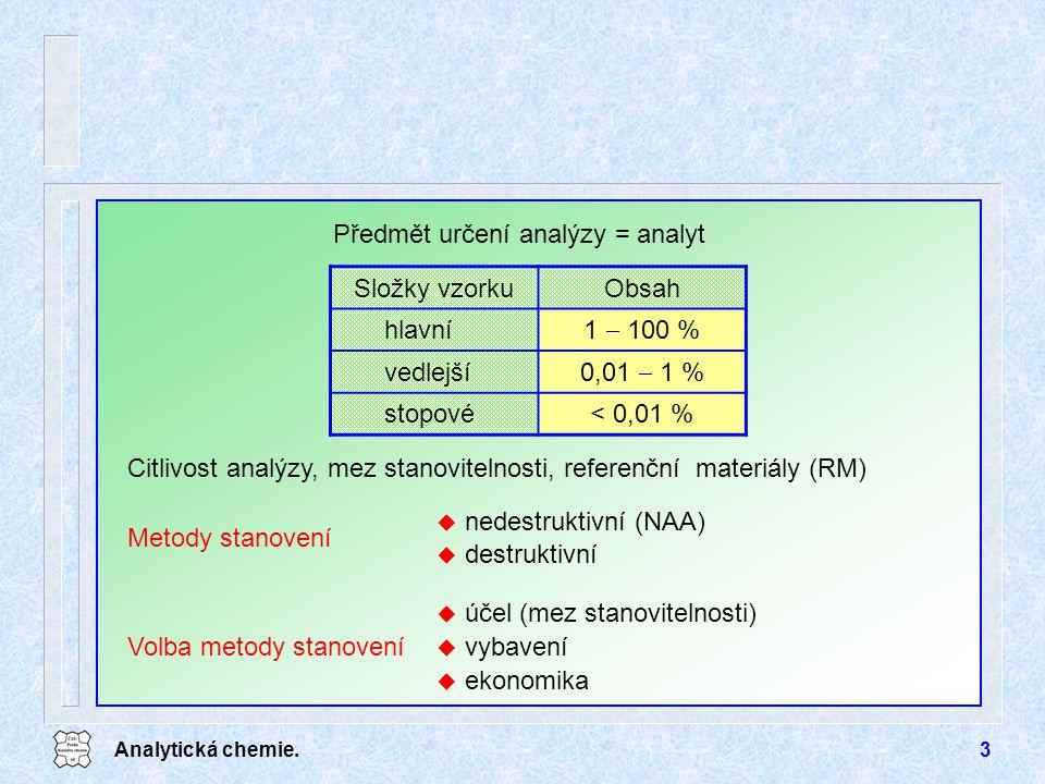 Analytická chemie.3 Předmět určení analýzy = analyt Složky vzorkuObsah hlavní 1  100 % vedlejší 0,01  1 % stopové< 0,01 % Citlivost analýzy, mez sta