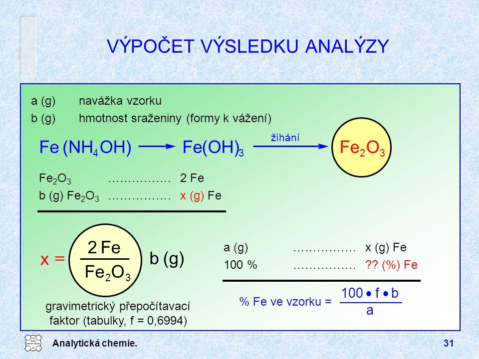 Analytická chemie.31 VÝPOČET VÝSLEDKU ANALÝZY a (g)navážka vzorku b (g)hmotnost sraženiny (formy k vážení) 3432 OFeFe(OH)OH)(NHFe žíhání Fe 2 O 3 b (g