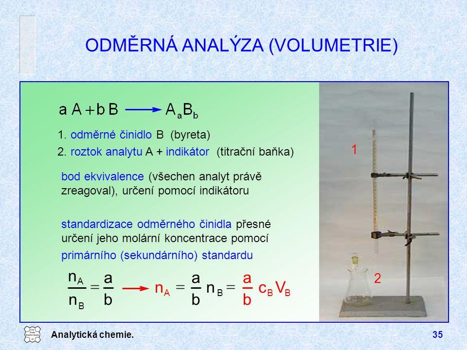 Analytická chemie.35 ODMĚRNÁ ANALÝZA (VOLUMETRIE) bod ekvivalence (všechen analyt právě zreagoval), určení pomocí indikátoru standardizace odměrného č