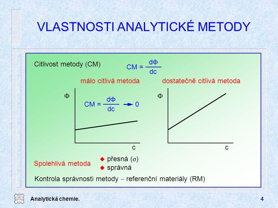 Analytická chemie.45 ACIDOBAZICKÉ INDIKÁTORY Barevný přechod indikátoru  poměr 1:10 vnímá oko jako změnu barvy Funkční oblast indikátoru IndikátorpH Metyloranž (MO) 3,1  4,4 Metylčerveň (MČ) 4,4  6,2 Bromtymolová modř (BM) 6,0  8,2 Fenolftalein (FF) 8,2  10,0 OH  H 
