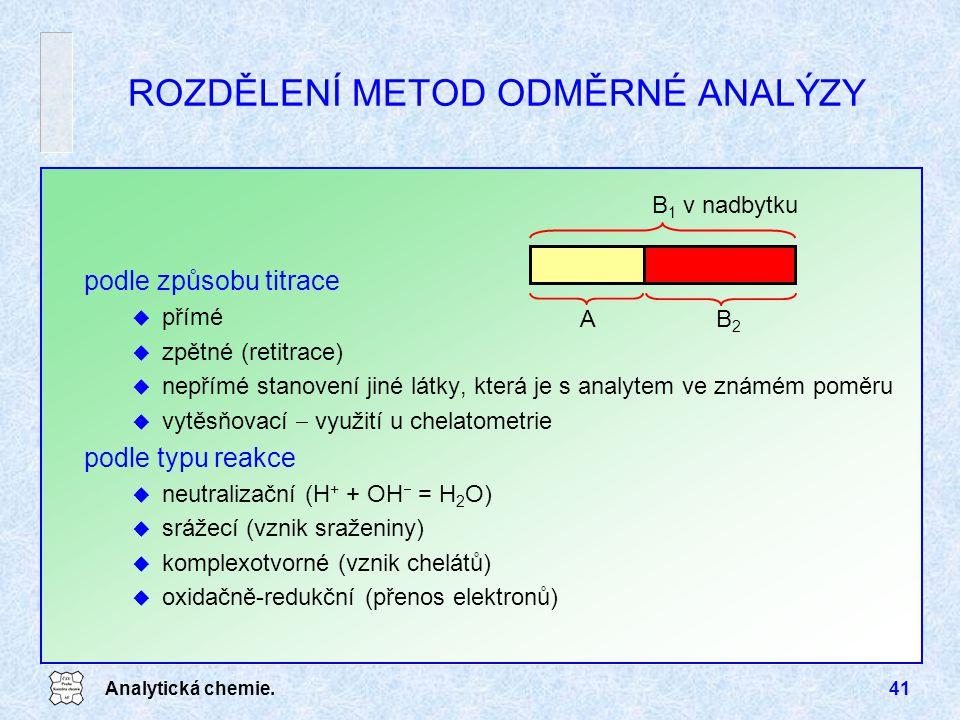 Analytická chemie.41 ROZDĚLENÍ METOD ODMĚRNÉ ANALÝZY podle způsobu titrace u přímé u zpětné (retitrace) u nepřímé stanovení jiné látky, která je s ana