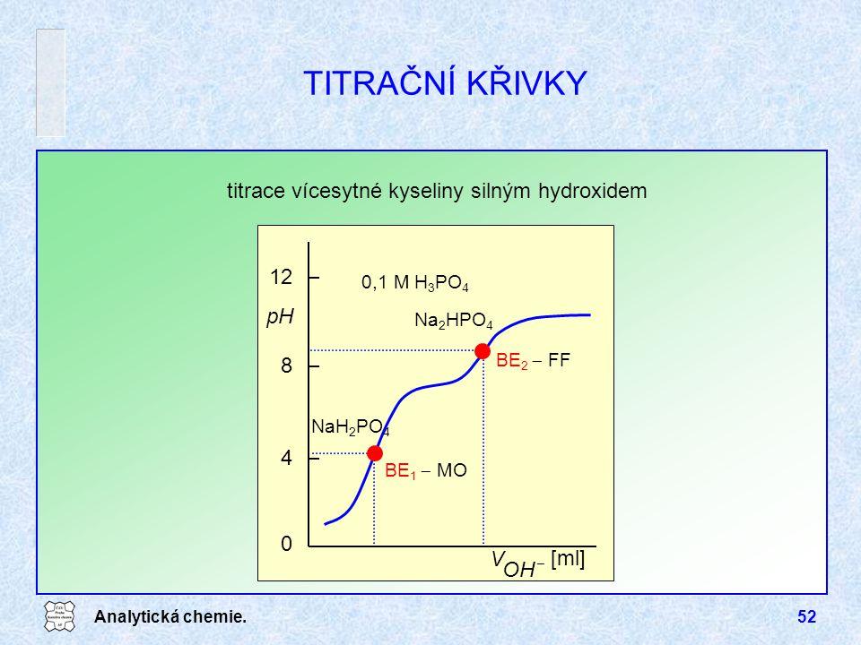 Analytická chemie.52 titrace vícesytné kyseliny silným hydroxidem TITRAČNÍ KŘIVKY pHpH 4 1212 8 0 BE 1  MO OH  [ml] V BE 2  FF 0,1 M H 3 PO 4 NaH 2