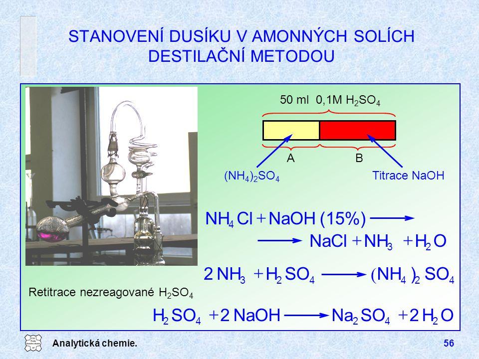 Analytická chemie.56 STANOVENÍ DUSÍKU V AMONNÝCH SOLÍCH DESTILAČNÍ METODOU A 50 ml 0,1M H 2 SO 4 B Titrace NaOH(NH 4 ) 2 SO 4 (15%) NaOH ClNH 4  4244