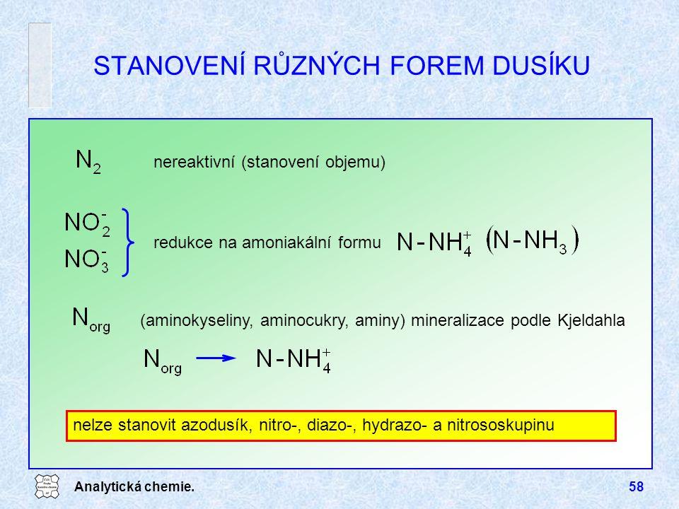 Analytická chemie.58 STANOVENÍ RŮZNÝCH FOREM DUSÍKU nereaktivní (stanovení objemu) redukce na amoniakální formu (aminokyseliny, aminocukry, aminy) min