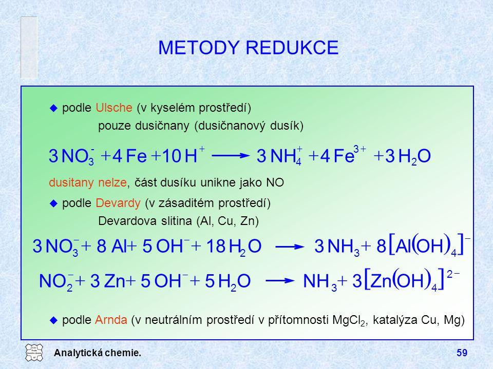 Analytická chemie.59      2 4 322 OHZn3NHOH5OH5Zn3NO METODY REDUKCE u podle Devardy (v zásaditém prostředí) Devardova slitina (Al, Cu, Zn)