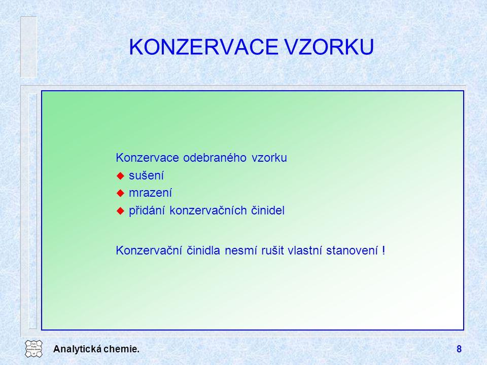 Analytická chemie.59      2 4 322 OHZn3NHOH5OH5Zn3NO METODY REDUKCE u podle Devardy (v zásaditém prostředí) Devardova slitina (Al, Cu, Zn)      4 323 OHAl8NH3OH18OH5Al8NO3 u podle Arnda (v neutrálním prostředí v přítomnosti MgCl 2, katalýza Cu, Mg) u podle Ulsche (v kyselém prostředí) pouze dusičnany (dusičnanový dusík) dusitany nelze, část dusíku unikne jako NO OH3Fe4NHH10Fe4NO 2 3 4 - 3   33