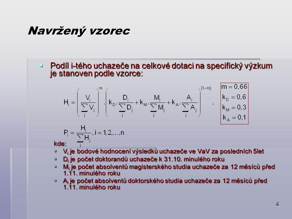15 Agregace váženým geometrickým pr ů m ě rem Příklad 2: Různá dotace na SV pro identická pracoviště dvou VŠ Univerzita 2 D=100, M=1200, A=10,V=(100-x) % Pracoviště C D=50, M=80, A=8, V=30% Pracoviště D D=50, M=1120, A=2,V=(100-x-30)% Univerzita 1 D=100, M=200, A=25,V=x % Pracoviště A D=50, M=80, A=8, V=30% Pracoviště B D=50, M=120, A=17,V=(x-30)%