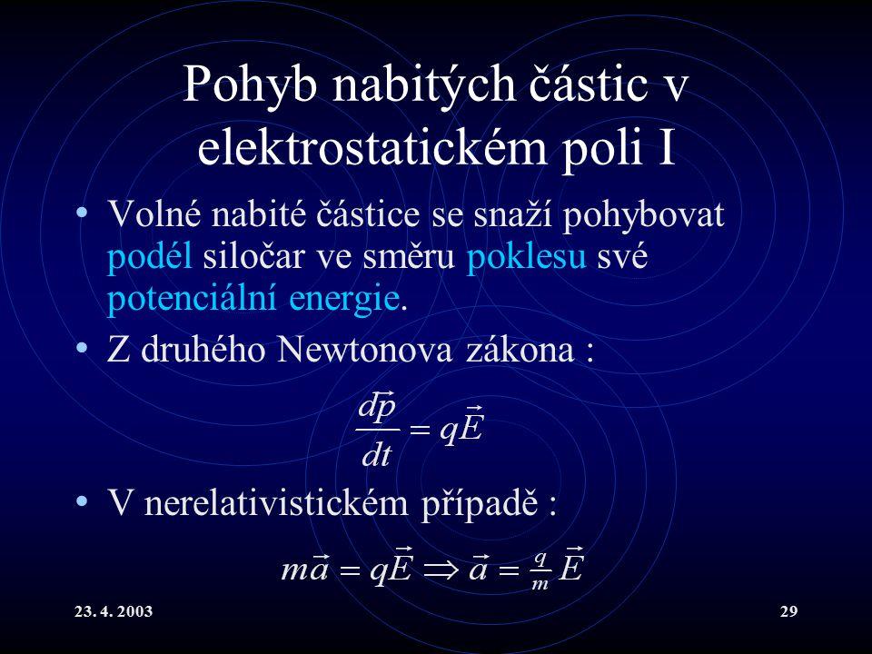 23. 4. 200329 Pohyb nabitých částic v elektrostatickém poli I Volné nabité částice se snaží pohybovat podél siločar ve směru poklesu své potenciální e