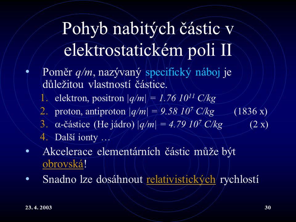 23. 4. 200330 Pohyb nabitých částic v elektrostatickém poli II Poměr q/m, nazývaný specifický náboj je důležitou vlastností částice. 1. elektron, posi