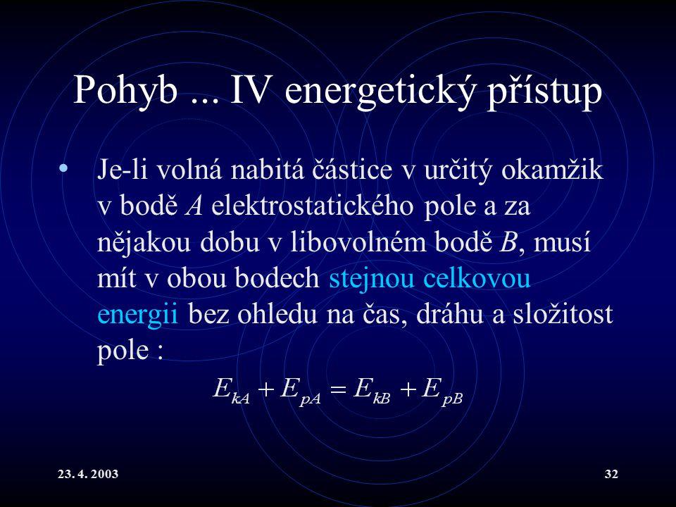 23. 4. 200332 Pohyb... IV energetický přístup Je-li volná nabitá částice v určitý okamžik v bodě A elektrostatického pole a za nějakou dobu v libovoln