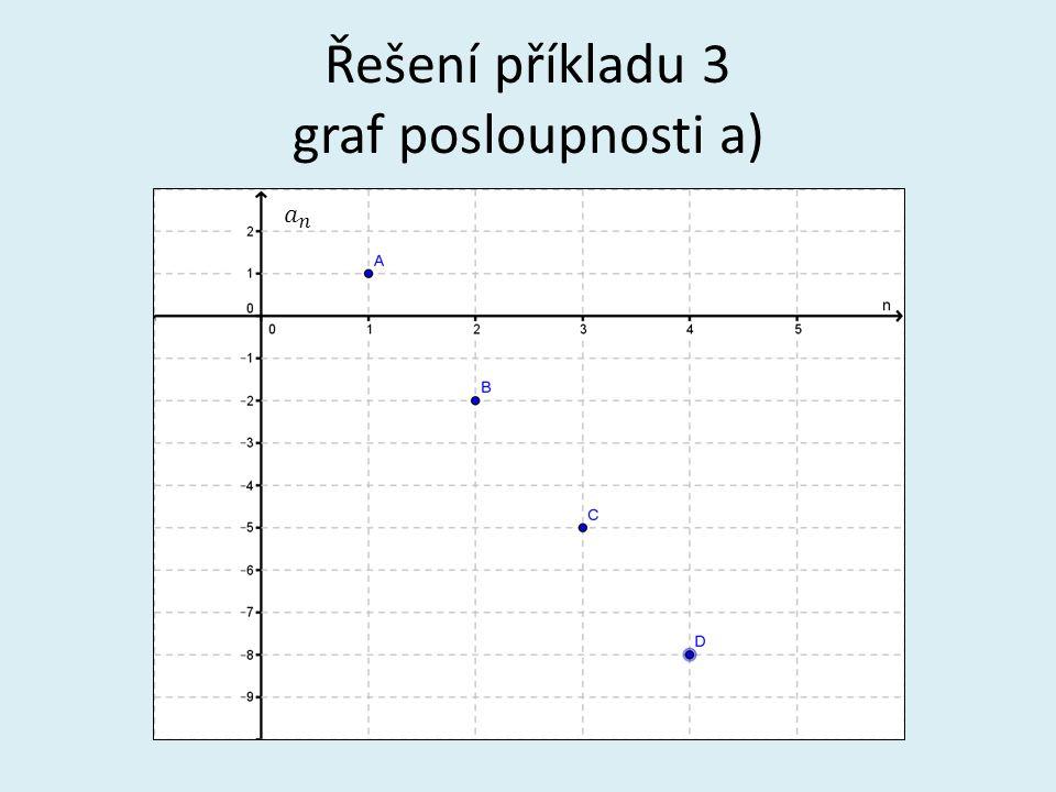 Řešení příkladu 3 graf posloupnosti a)