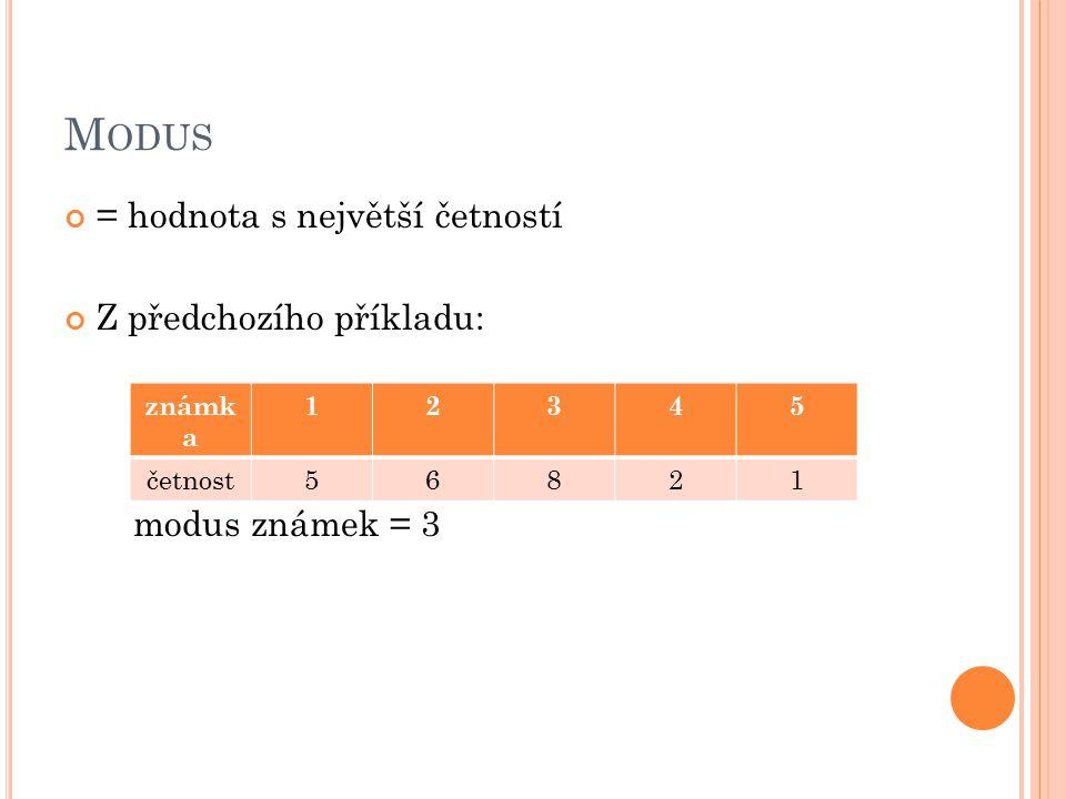 M EDIÁN Prostřední hodnota (musí se seřadit hodnoty statistického znaku podle velikosti) Z předchozího příkladu: 1,1,1,1,1,2,2,2,2,2,2,3, 3,3,3,3,3,3,3,4,4,5 Medián hodnot je 2,5 známk a 12345 četnost56821