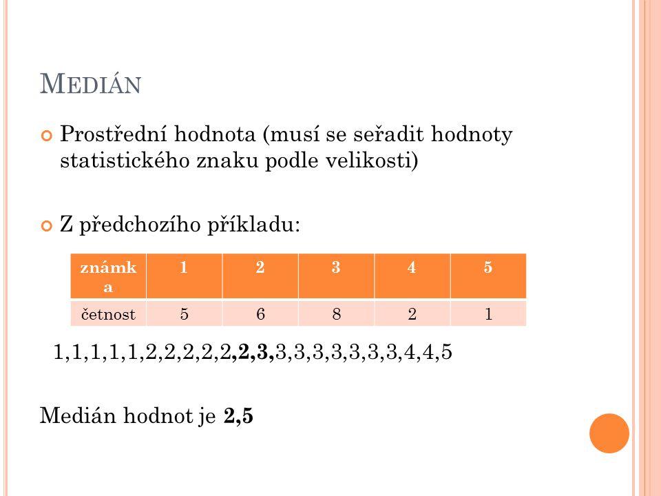 M EDIÁN Prostřední hodnota (musí se seřadit hodnoty statistického znaku podle velikosti) Z předchozího příkladu: 1,1,1,1,1,2,2,2,2,2,2,3, 3,3,3,3,3,3,