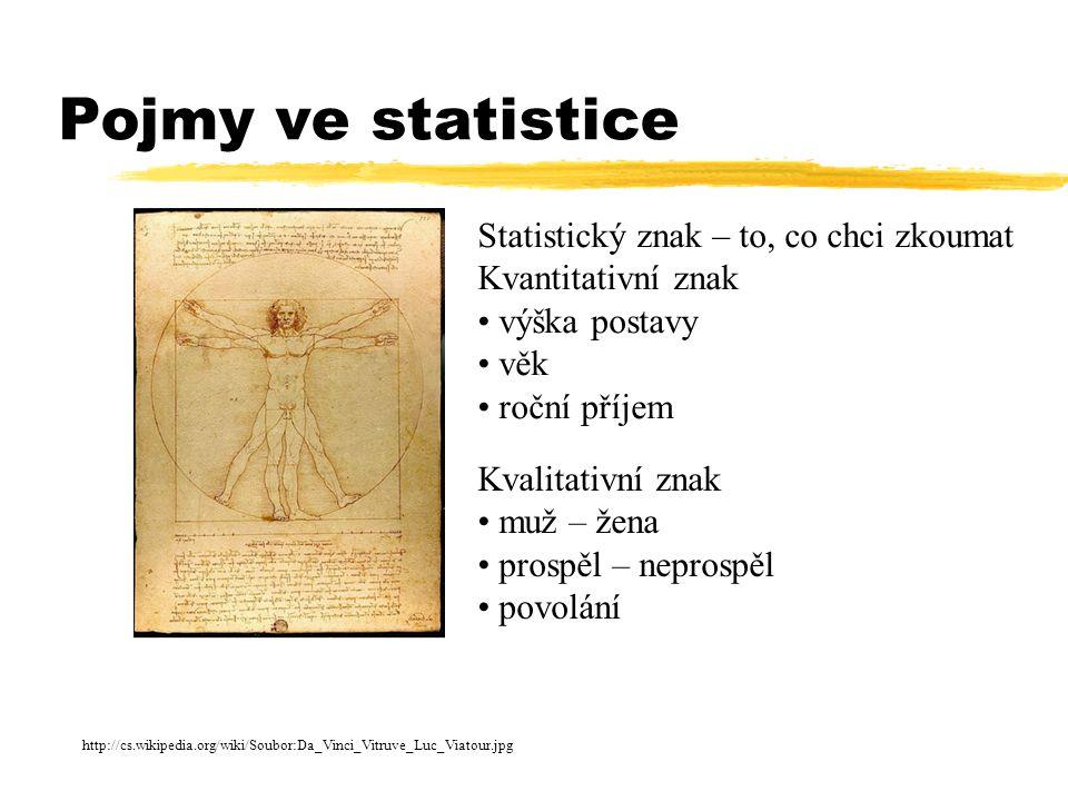 Pojmy ve statistice Statistický znak – to, co chci zkoumat Kvantitativní znak výška postavy věk roční příjem Kvalitativní znak muž – žena prospěl – ne