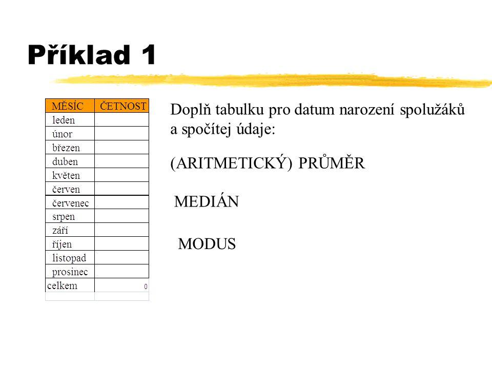 Příklad 1 MODUS (ARITMETICKÝ) PRŮMĚR MEDIÁN Doplň tabulku pro datum narození spolužáků a spočítej údaje: