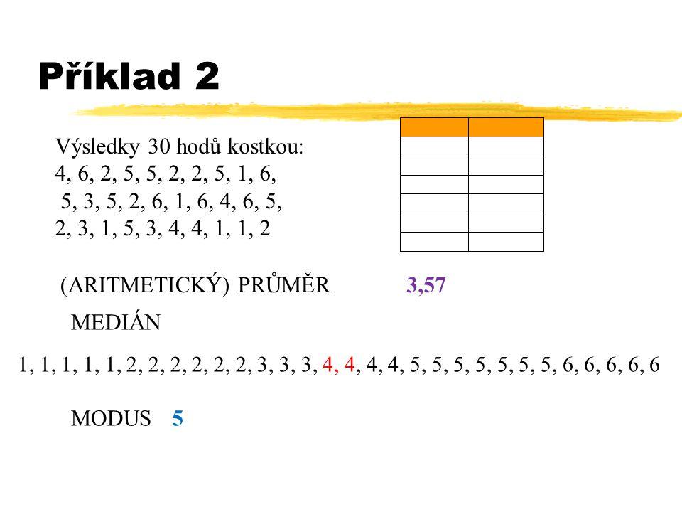 Příklad 2 MODUS (ARITMETICKÝ) PRŮMĚR MEDIÁN Výsledky 30 hodů kostkou: 4, 6, 2, 5, 5, 2, 2, 5, 1, 6, 5, 3, 5, 2, 6, 1, 6, 4, 6, 5, 2, 3, 1, 5, 3, 4, 4, 1, 1, 2 3,57 1, 1, 1, 1, 1, 2, 2, 2, 2, 2, 2, 3, 3, 3, 4, 4, 4, 4, 5, 5, 5, 5, 5, 5, 5, 6, 6, 6, 6, 6 5