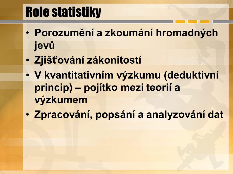 Role statistiky Porozumění a zkoumání hromadných jevů Zjišťování zákonitostí V kvantitativním výzkumu (deduktivní princip) – pojítko mezi teorií a výzkumem Zpracování, popsání a analyzování dat