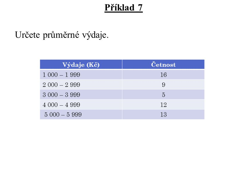 Příklad 7 Určete průměrné výdaje.