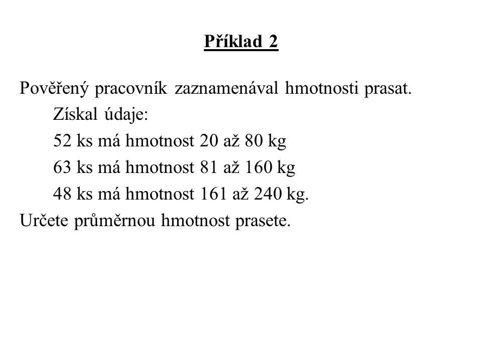 Příklad 2 Pověřený pracovník zaznamenával hmotnosti prasat.
