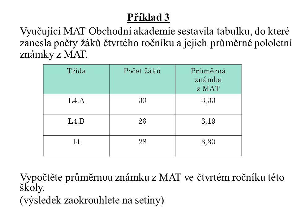 Příklad 3 Vyučující MAT Obchodní akademie sestavila tabulku, do které zanesla počty žáků čtvrtého ročníku a jejich průměrné pololetní známky z MAT.