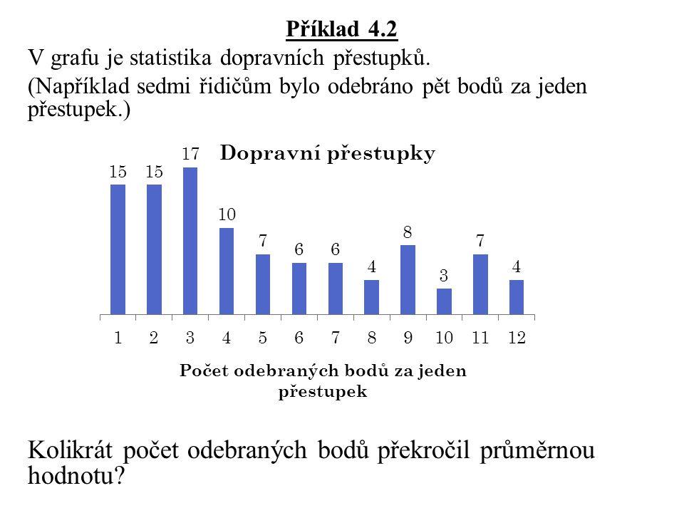 Příklad 4.2 V grafu je statistika dopravních přestupků.