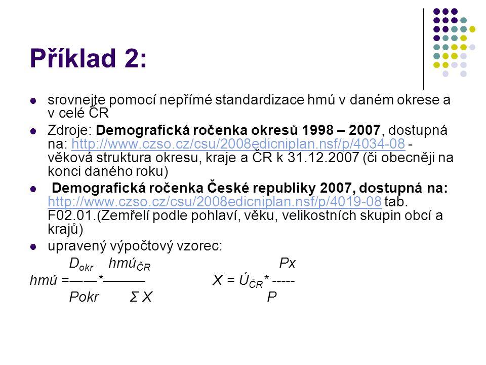 Příklad 2: srovnejte pomocí nepřímé standardizace hmú v daném okrese a v celé ČR Zdroje: Demografická ročenka okresů 1998 – 2007, dostupná na: http://www.czso.cz/csu/2008edicniplan.nsf/p/4034-08 - věková struktura okresu, kraje a ČR k 31.12.2007 (či obecněji na konci daného roku)http://www.czso.cz/csu/2008edicniplan.nsf/p/4034-08 Demografická ročenka České republiky 2007, dostupná na: http://www.czso.cz/csu/2008edicniplan.nsf/p/4019-08 tab.