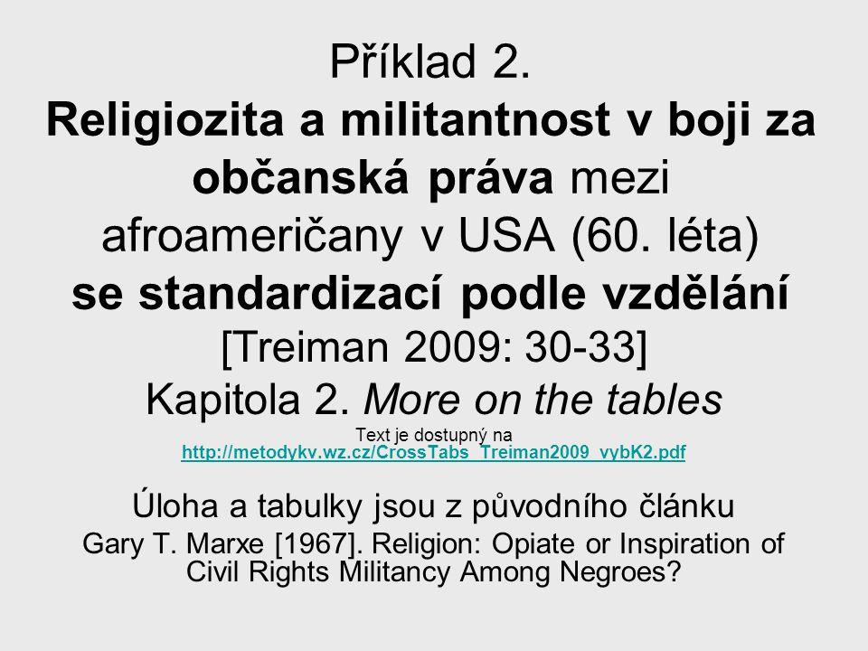 Příklad 2. Religiozita a militantnost v boji za občanská práva mezi afroameričany v USA (60. léta) se standardizací podle vzdělání [Treiman 2009: 30-3