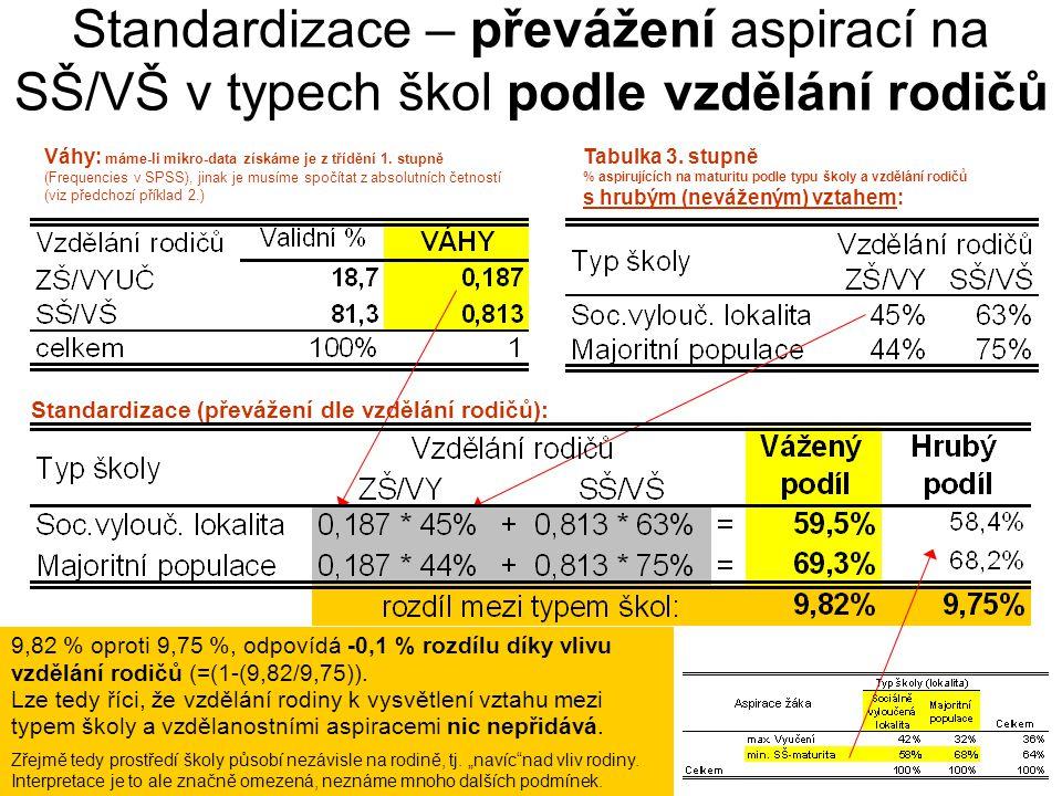 36 Standardizace – převážení aspirací na SŠ/VŠ v typech škol podle vzdělání rodičů Váhy: máme-li mikro-data získáme je z třídění 1. stupně (Frequencie