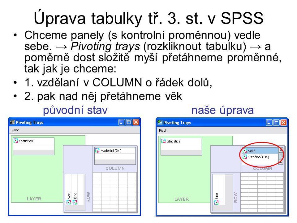 41 Úprava tabulky tř. 3. st. v SPSS Chceme panely (s kontrolní proměnnou) vedle sebe. → Pivoting trays (rozkliknout tabulku) → a poměrně dost složitě