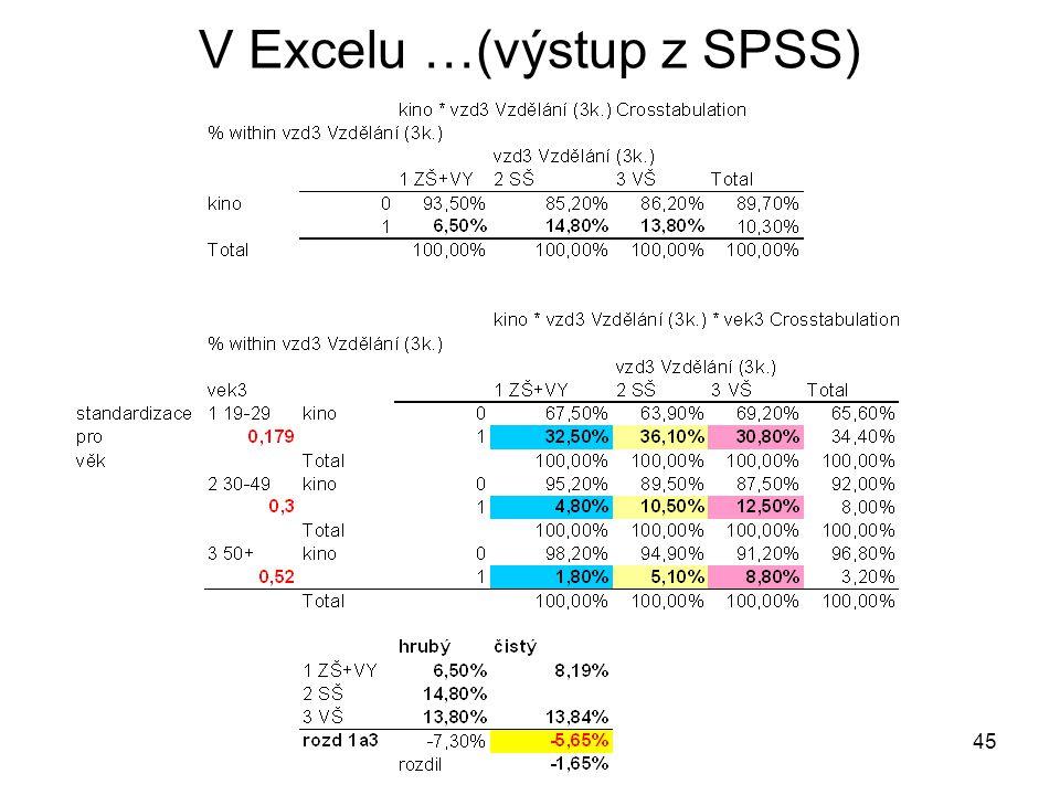 45 V Excelu …(výstup z SPSS)