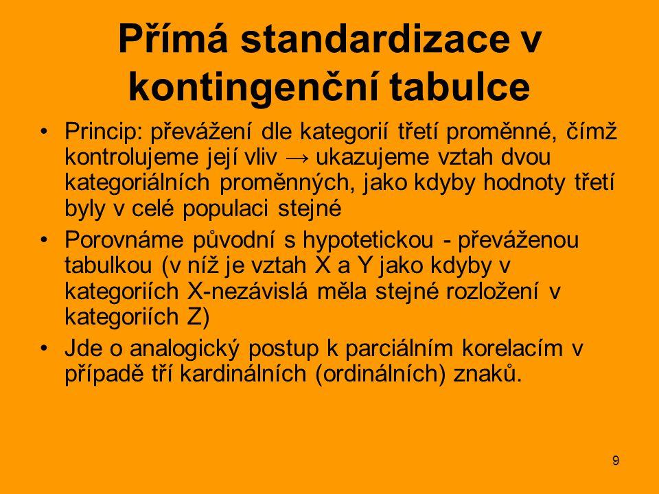 30 Přímá standardizace pro kontrolu vlivu dvou proměnných Kontrolovat můžeme souběžně i vliv dvou proměnných, např.