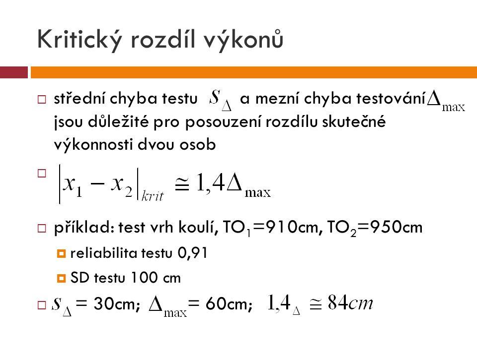 Kritický rozdíl výkonů  střední chyba testu a mezní chyba testování jsou důležité pro posouzení rozdílu skutečné výkonnosti dvou osob   příklad: test vrh koulí, TO 1 =910cm, TO 2 =950cm  reliabilita testu 0,91  SD testu 100 cm  = 30cm; = 60cm;