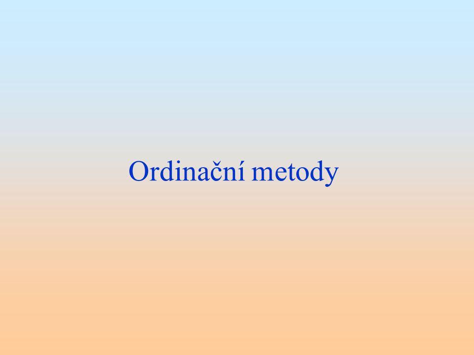 Ordinační metody