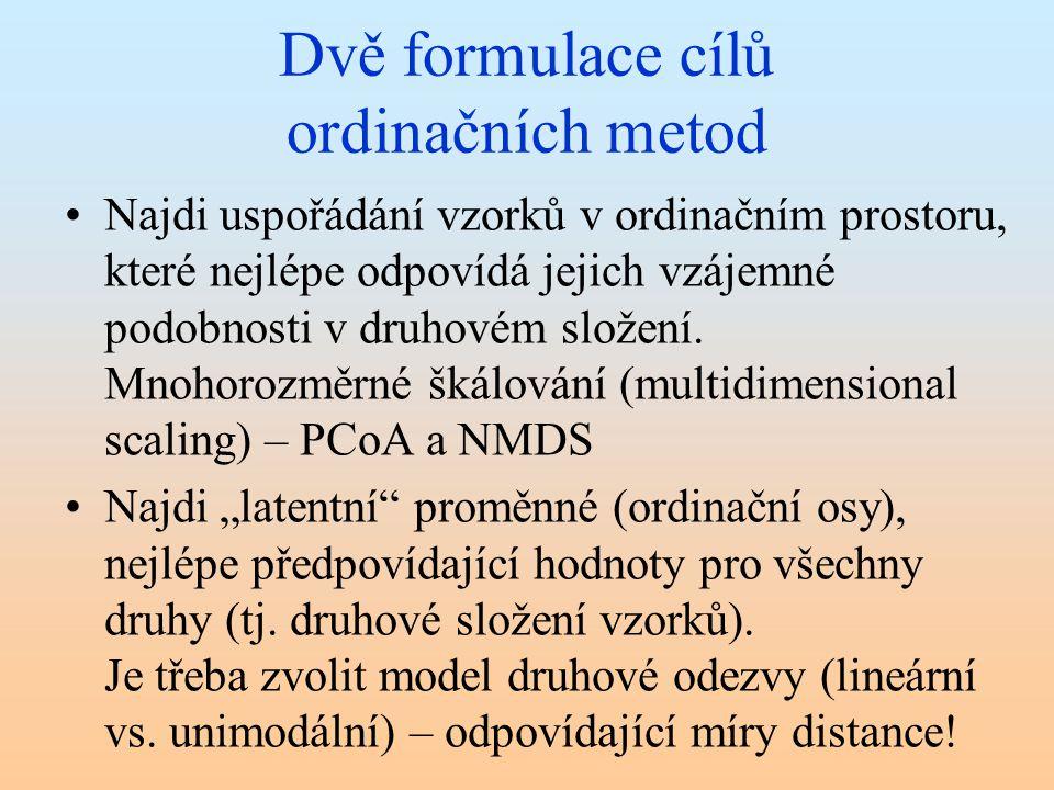 Dvě formulace cílů ordinačních metod Najdi uspořádání vzorků v ordinačním prostoru, které nejlépe odpovídá jejich vzájemné podobnosti v druhovém slože