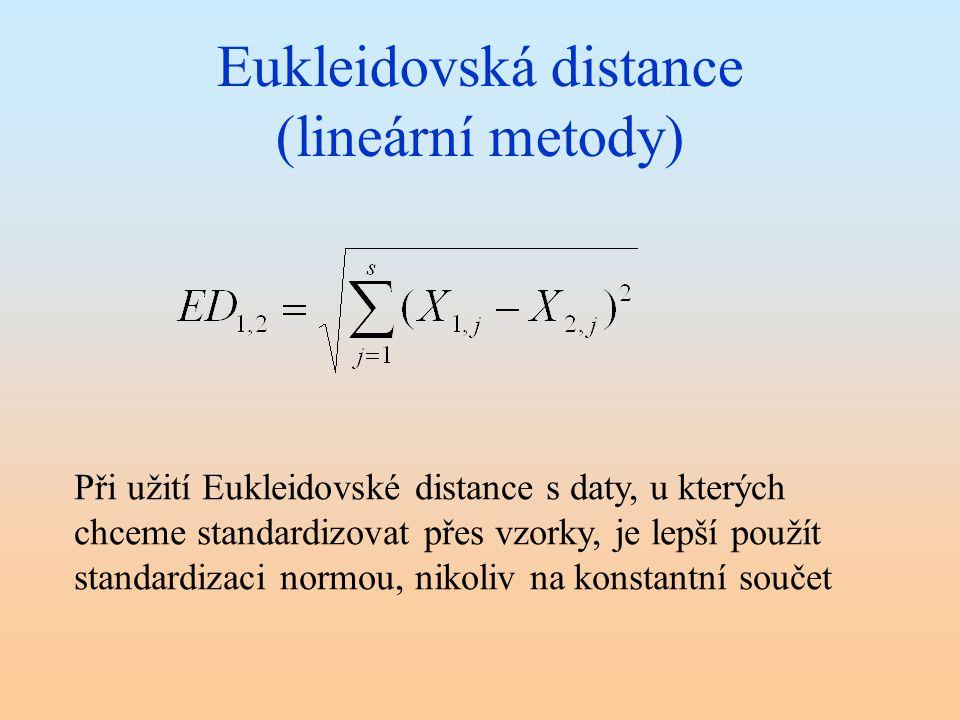 Při užití Eukleidovské distance s daty, u kterých chceme standardizovat přes vzorky, je lepší použít standardizaci normou, nikoliv na konstantní souče