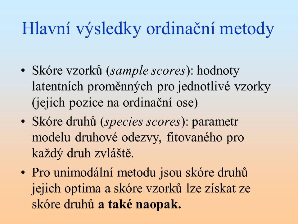 Hlavní výsledky ordinační metody Skóre vzorků (sample scores): hodnoty latentních proměnných pro jednotlivé vzorky (jejich pozice na ordinační ose) Sk