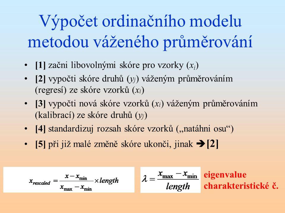 Výpočet ordinačního modelu metodou váženého průměrování [1] začni libovolnými skóre pro vzorky (x i ) [2] vypočti skóre druhů (y j ) váženým průměrová
