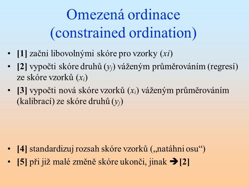 Omezená ordinace (constrained ordination) [1] začni libovolnými skóre pro vzorky (xi) [2] vypočti skóre druhů (y j ) váženým průměrováním (regresí) ze