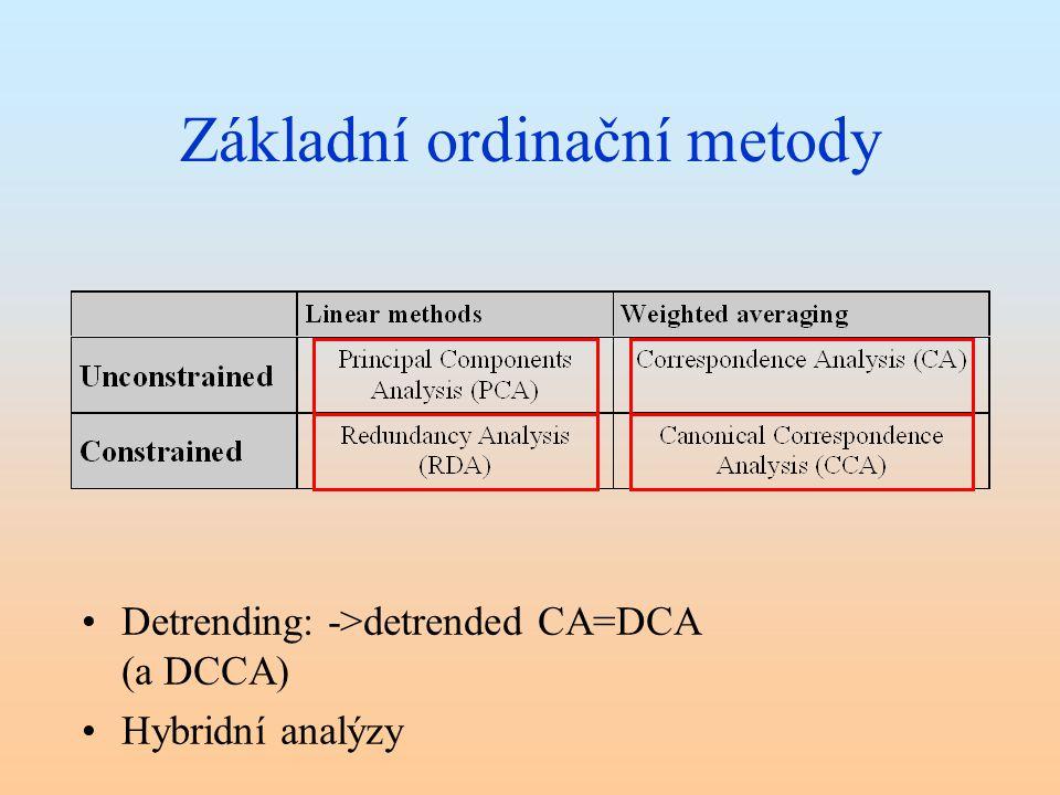 Základní ordinační metody Detrending: ->detrended CA=DCA (a DCCA) Hybridní analýzy