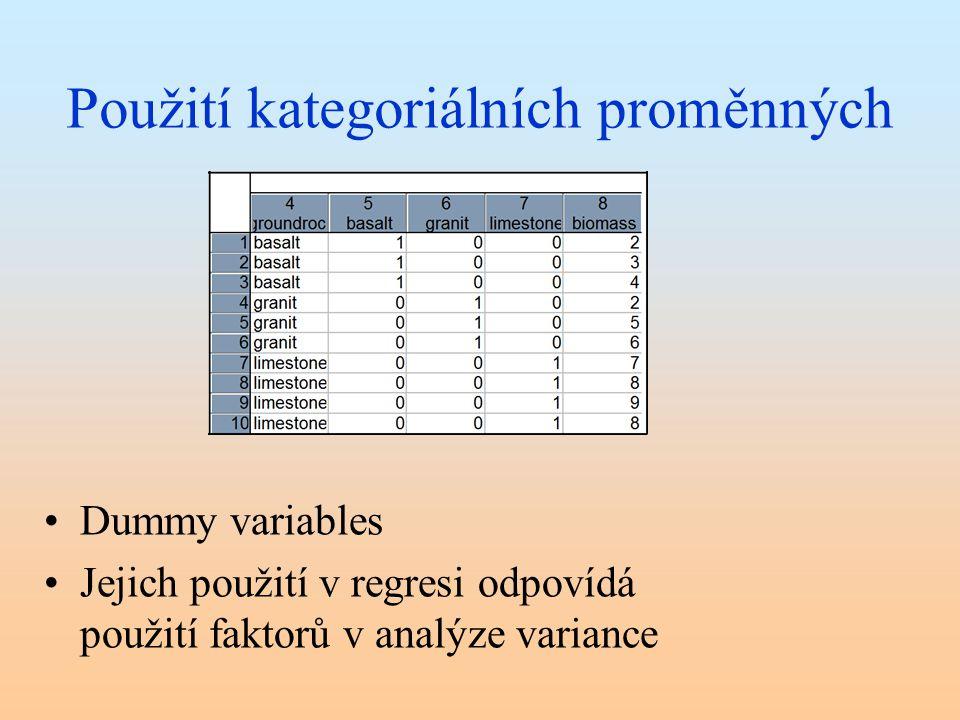 Použití kategoriálních proměnných Dummy variables Jejich použití v regresi odpovídá použití faktorů v analýze variance