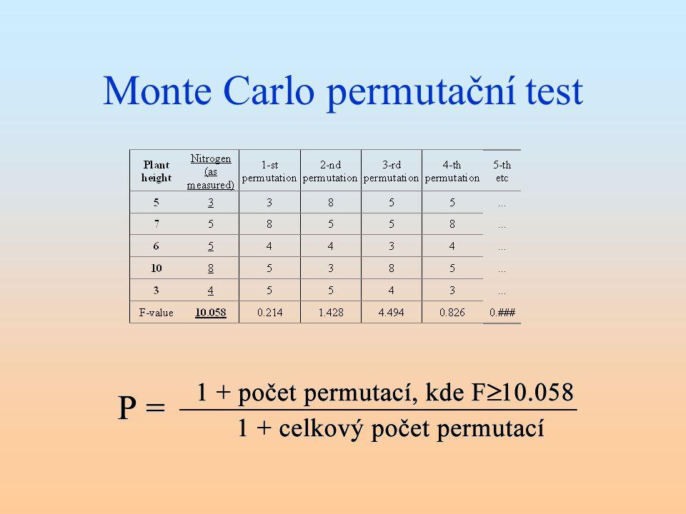 Monte Carlo permutační test