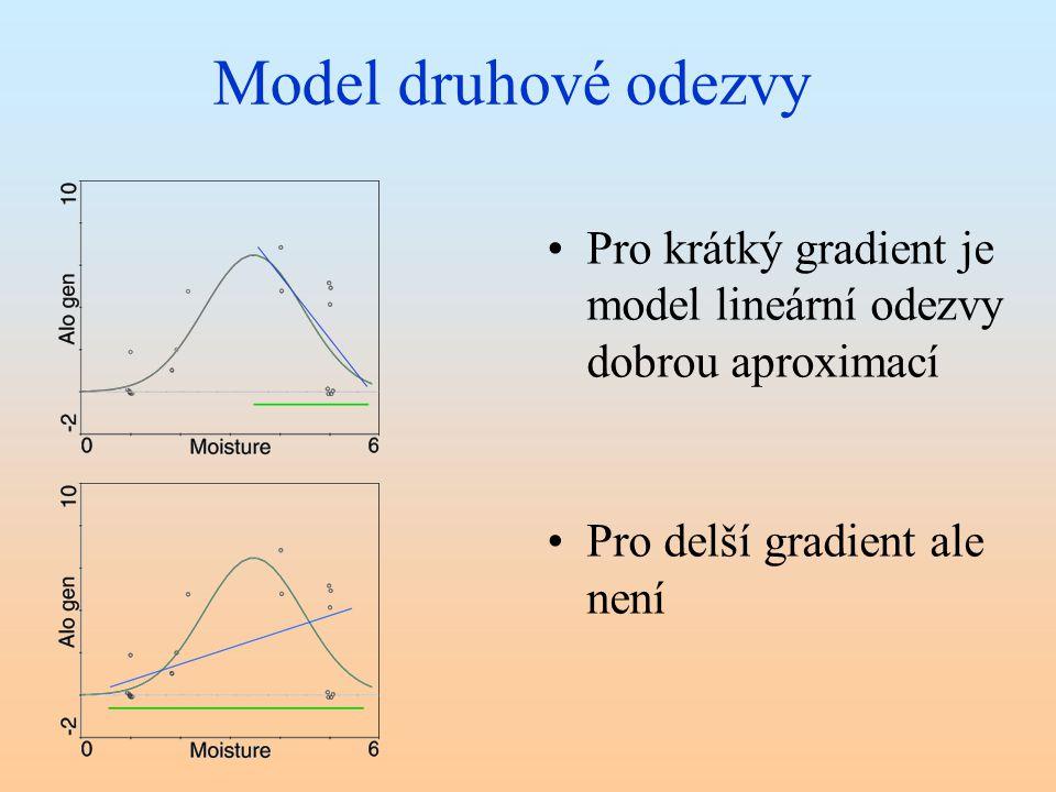 Pro krátký gradient je model lineární odezvy dobrou aproximací Pro delší gradient ale není Model druhové odezvy