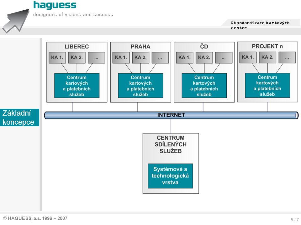 5 / 7 Standardizace kartových center © HAGUESS, a.s. 1996 – 2007 Základní koncepce