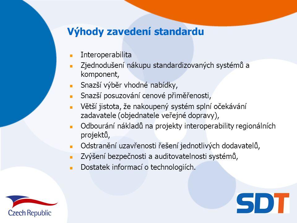 Výhody zavedení standardu Interoperabilita Zjednodušení nákupu standardizovaných systémů a komponent, Snazší výběr vhodné nabídky, Snazší posuzování cenové přiměřenosti, Větší jistota, že nakoupený systém splní očekávání zadavatele (objednatele veřejné dopravy), Odbourání nákladů na projekty interoperability regionálních projektů, Odstranění uzavřenosti řešení jednotlivých dodavatelů, Zvýšení bezpečnosti a auditovatelnosti systémů, Dostatek informací o technologiích.