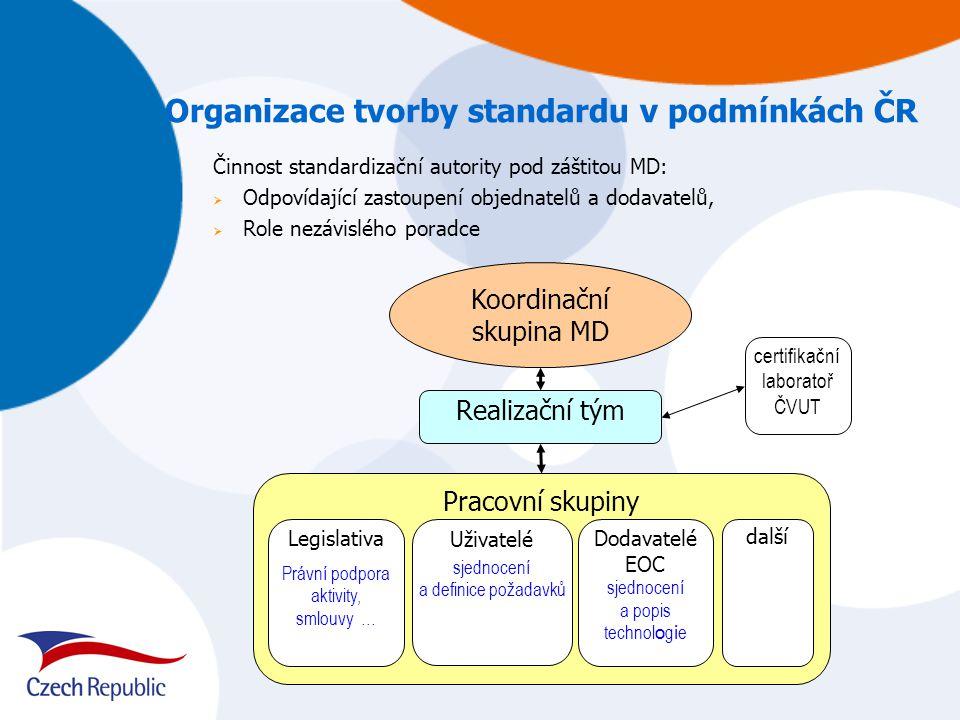 Cesta k realizaci Hledání vhodných oblastí pro budoucí standardizaci (např.