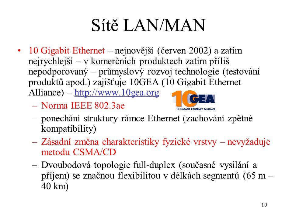 10 Sítě LAN/MAN 10 Gigabit Ethernet – nejnovější (červen 2002) a zatím nejrychlejší – v komerčních produktech zatím příliš nepodporovaný – průmyslový