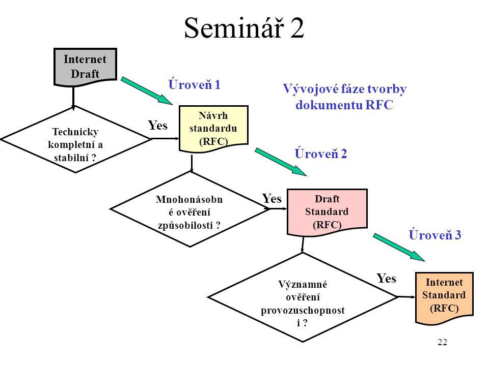 22 Seminář 2 Technicky kompletní a stabilní ? Internet Draft Návrh standardu (RFC) Yes Vývojové fáze tvorby dokumentu RFC Úroveň 1 Mnohonásobn é ověře