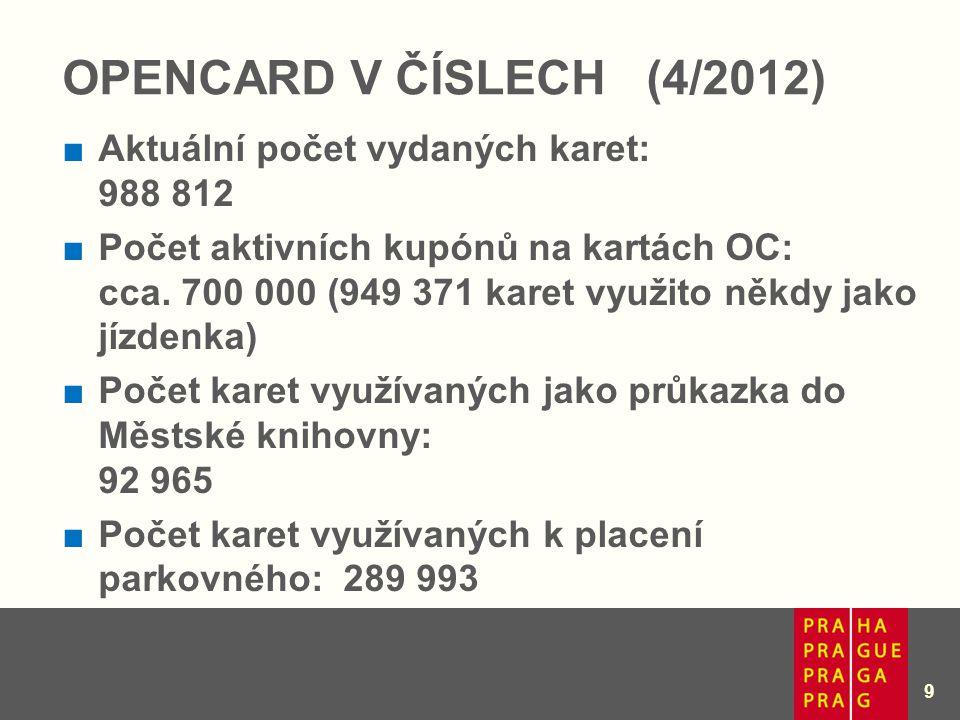 10 ■Prodloužení platnosti karty až o 2 roky ■Prodloužení smlouvy se stávajícím dodavatelem ■Vznikly pracovní a politická skupina Opencard OPENCARD NOVINKY